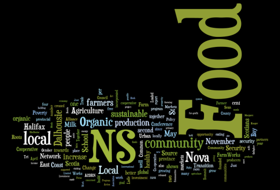 NSWordle